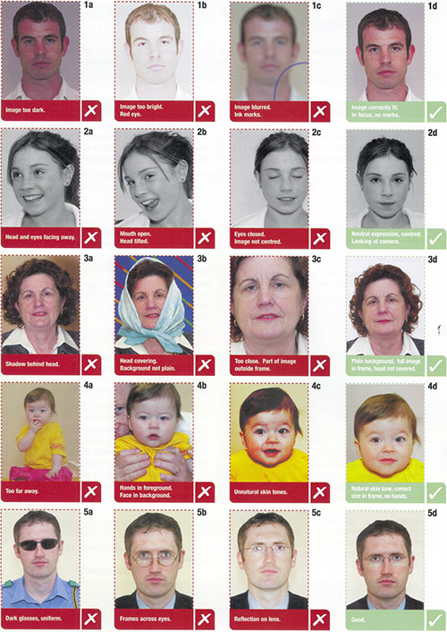Passport Photo guidelines