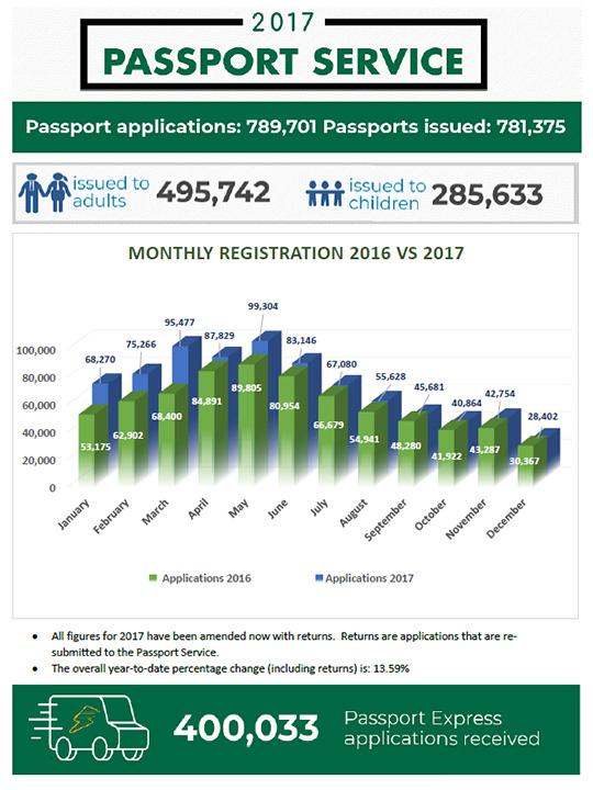 Zimbabwe Passport Form Pdf