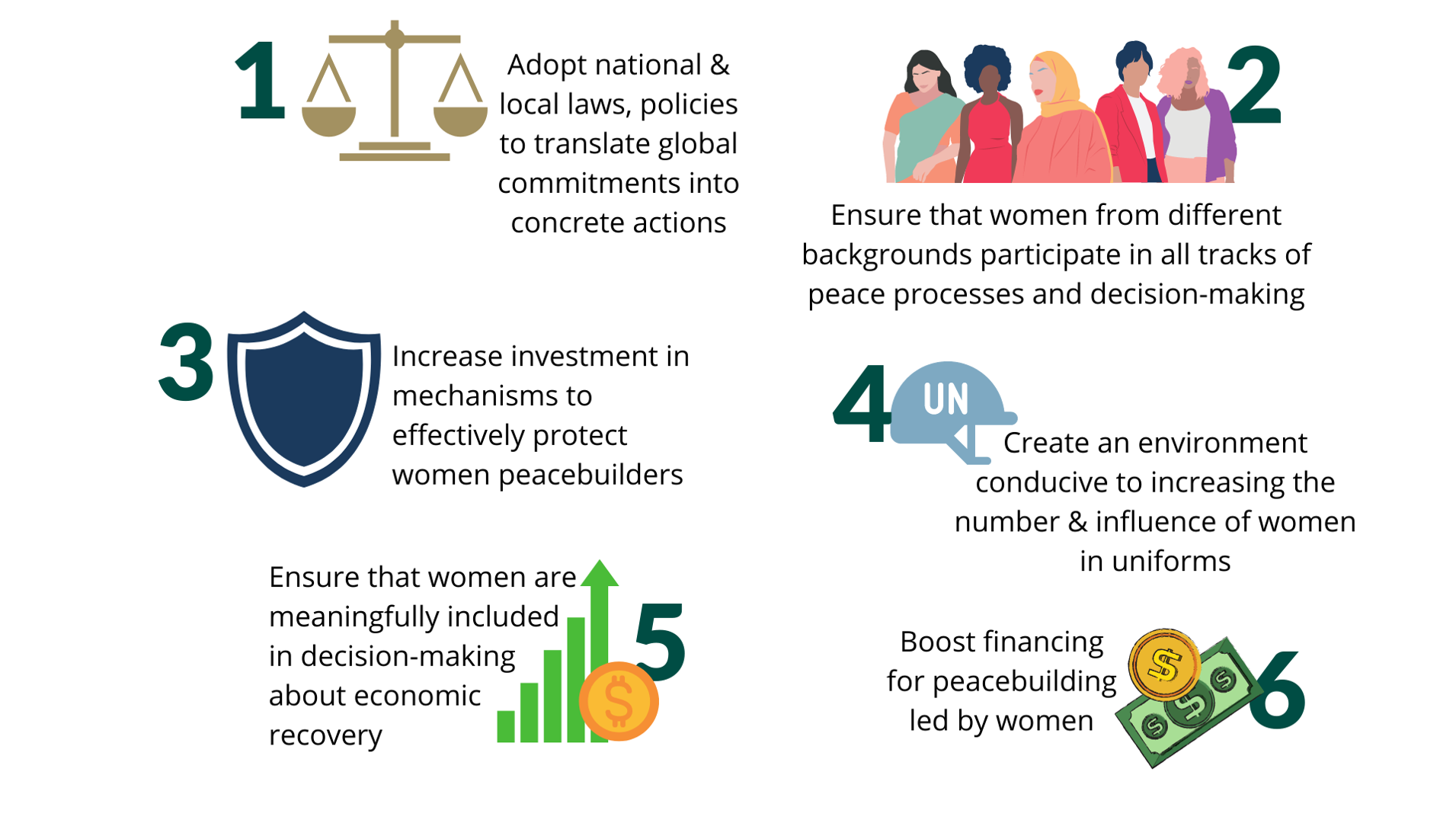 Infographic of recommendations from Building Peace from the Grassroots report